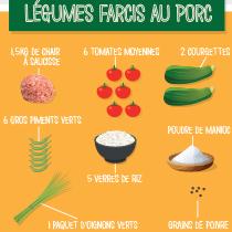 Légumes farcis au porc