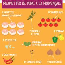 Paupiettes de Porc à la Provençale